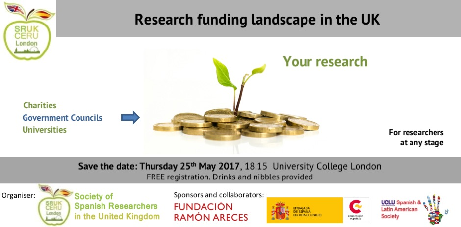 Research Funding Landscape in the UK
